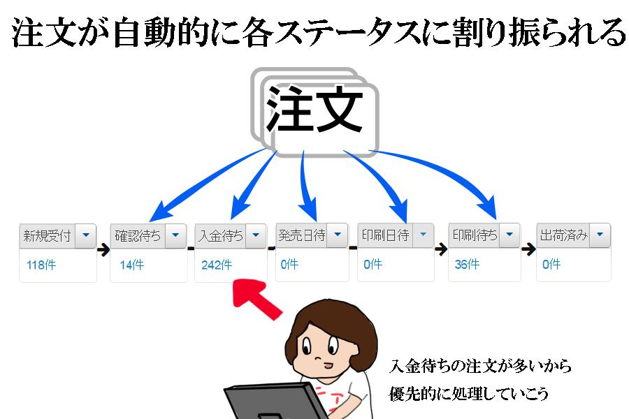 ec-jyuchu-kanri-2